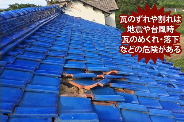 瓦のずれや割れは地震や台風時瓦のめくれ・落下などの危険がある